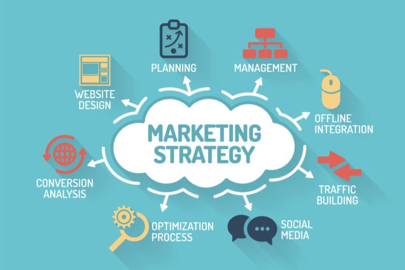 exemple-marketing-strategie-2